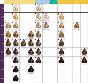 Londacolor Farba w kremie 5/4 miedziany jasny brąz 60 ml Londa - 2837769156