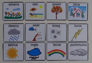 Pory roku / pogoda - piktogramy - 2855882169