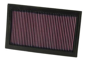 Filtr powietrza wk�adka K&N FORD Explorer 4.0L - 33-2207