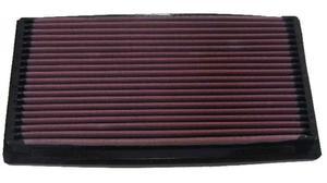 Filtr powietrza wkładka K&N FORD Ka 1.0L - 33-2024
