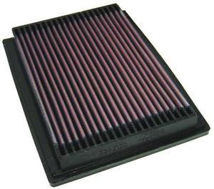 Filtr powietrza wk�adka K&N HONDA Civic LX 1.6L - 33-2120
