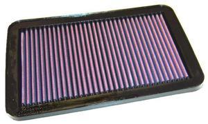 Filtr powietrza wkładka K&N HYUNDAI Santa Fe 2.0L Diesel - 33-2198