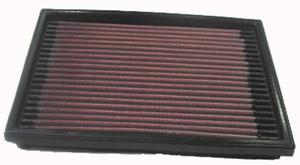 Filtr powietrza wk�adka K&N OPEL Tigra 1.6L - 33-2098