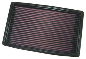 Filtr powietrza wkładka K&N PONTIAC Grand Am 3.1L - 33-2068