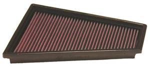 Filtr powietrza wkładka K&N RENAULT Clio 2.0L - 33-2863