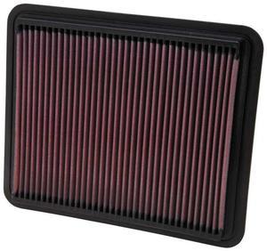 Filtr powietrza wk�adka K&N SUZUKI XL-7 3.6L - 33-2249