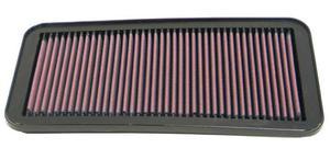 Filtr powietrza wk�adka K&N TOYOTA RAV4 2.0L - 33-2163