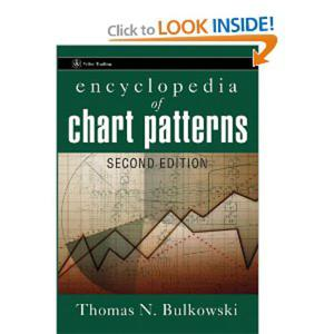 Encyclopedia of Chart Patterns (Wiley Trading) - 2829728951