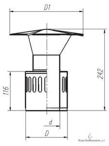 Spiroflex Wywiewka dwuścienna 1, element kominów dwuściennych kwasoodpornych, fi 60/100...