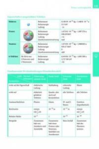 Formeln und Werte, Mathematik - Physik - Chemie - Biologie - 2842081756