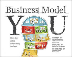 Business Model You - 2869527116