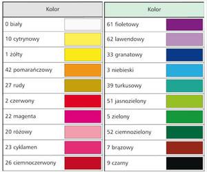 Farba tempera Happy Color 500ml - granatowa x1