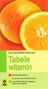 Tabele witamin - 2825654376